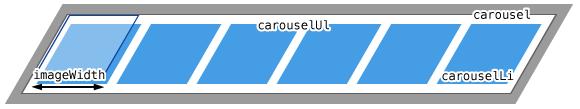 カルーセル説明図05